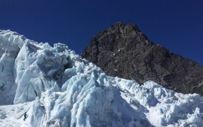 Comparison between the proposed glacier protection law and the modifications made by the current government